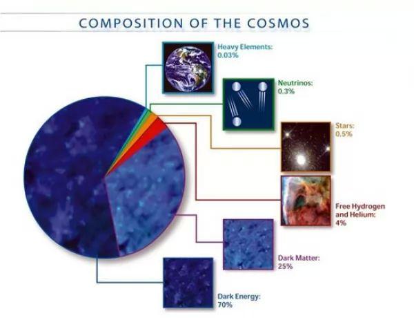 الطاقة المظلمة من اسرار الكون 9715_4_or_1502152107