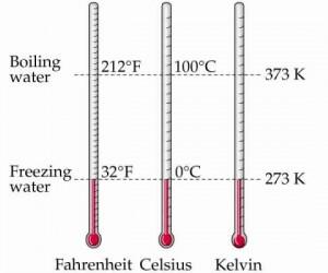 ماذا تعرف عن إكتشاف درجة الحرارة ؟